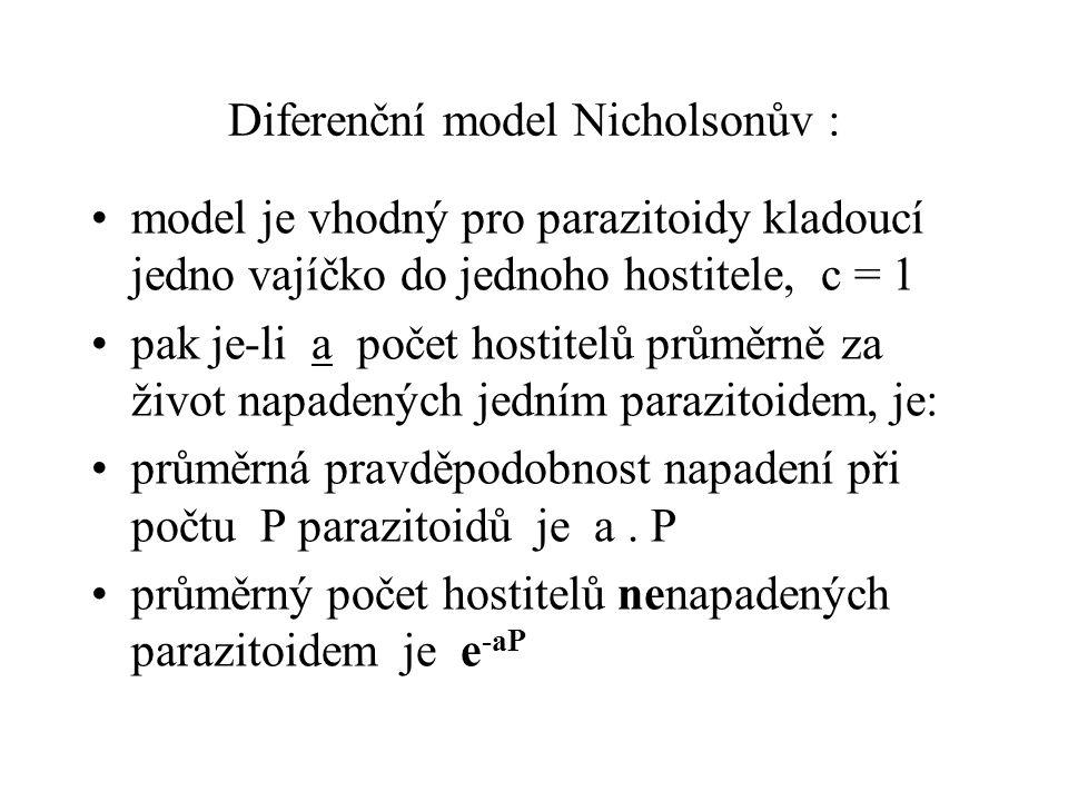 Diferenční model Nicholsonův : model je vhodný pro parazitoidy kladoucí jedno vajíčko do jednoho hostitele, c = 1 pak je-li a počet hostitelů průměrně za život napadených jedním parazitoidem, je: průměrná pravděpodobnost napadení při počtu P parazitoidů je a.