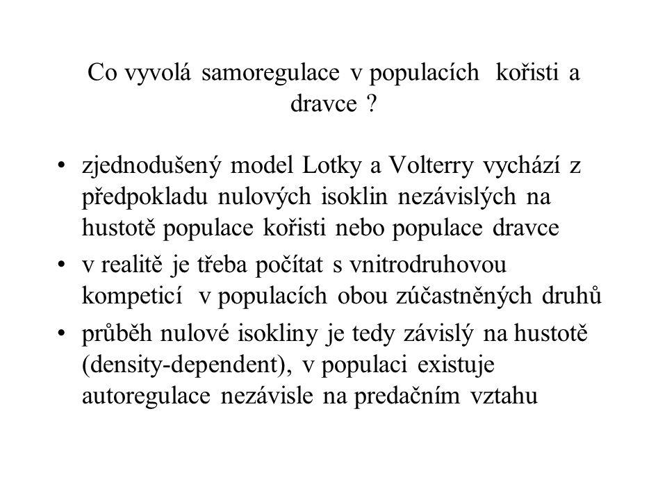 Co vyvolá samoregulace v populacích kořisti a dravce ? zjednodušený model Lotky a Volterry vychází z předpokladu nulových isoklin nezávislých na husto