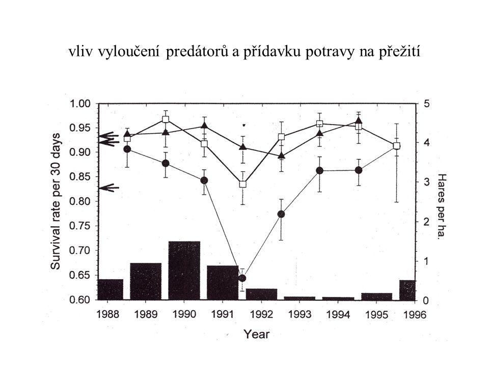 vliv vyloučení predátorů a přídavku potravy na přežití
