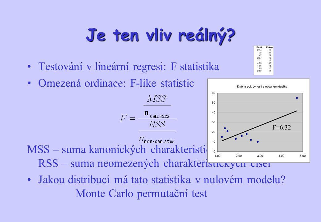 Je ten vliv reálný? Testování v lineární regresi: F statistika Omezená ordinace: F-like statistic MSS – suma kanonických charakteristických čísel; RSS