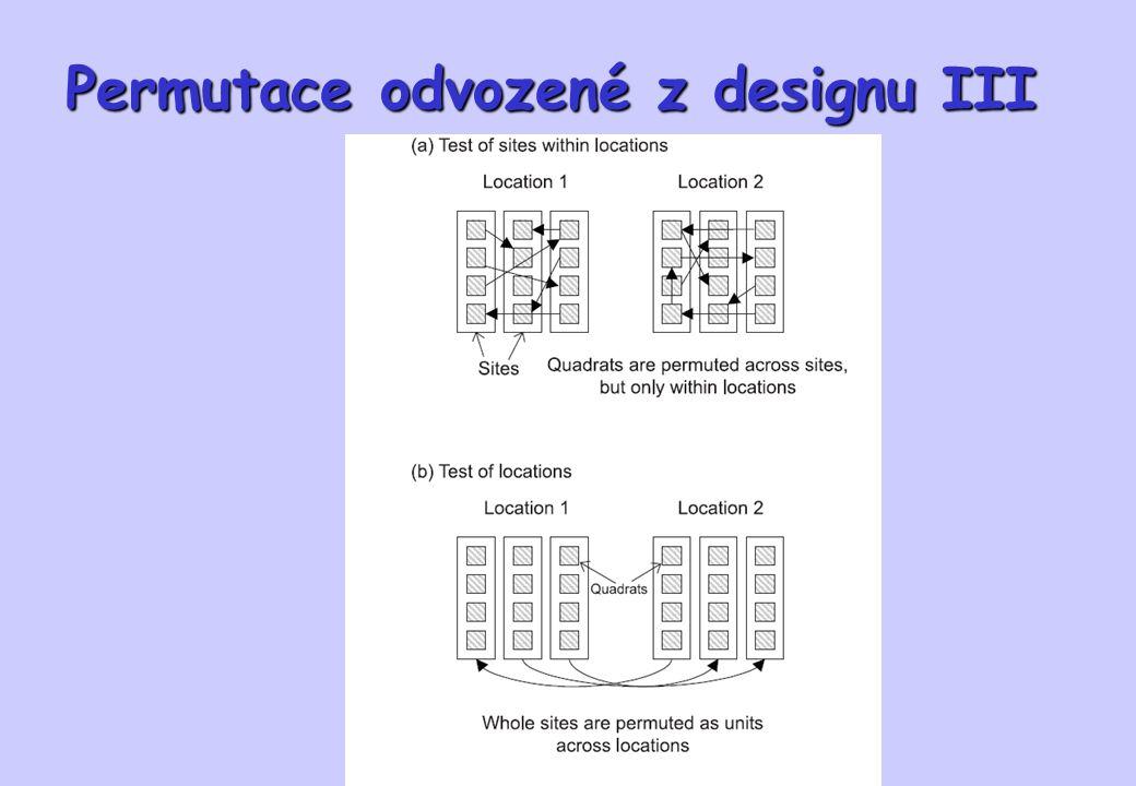 Permutace odvozené z designu III