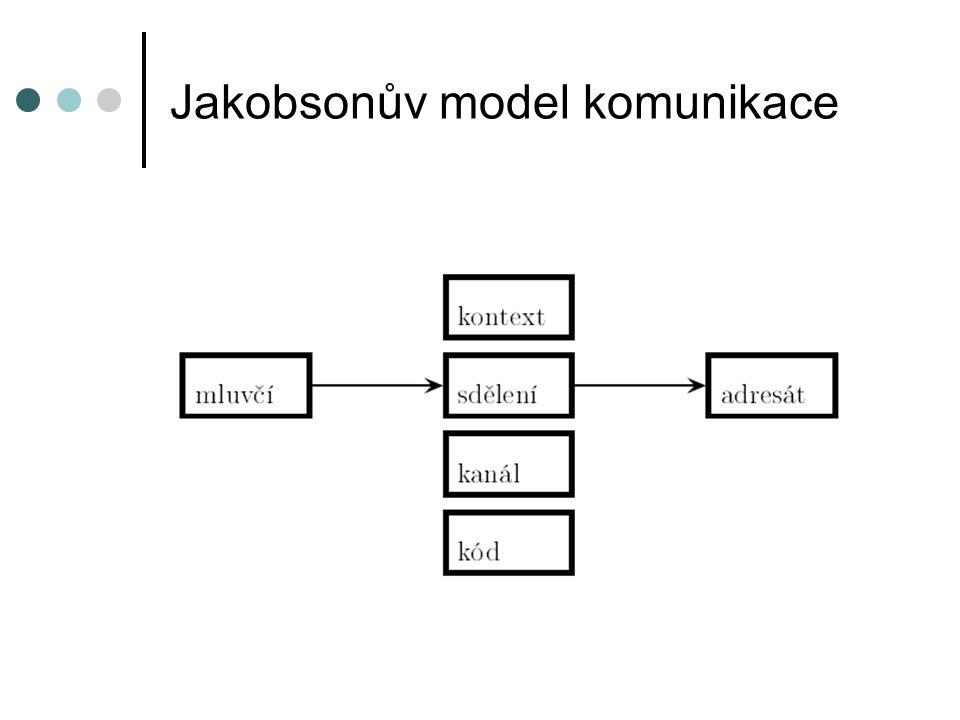 Jakobsonův model komunikace