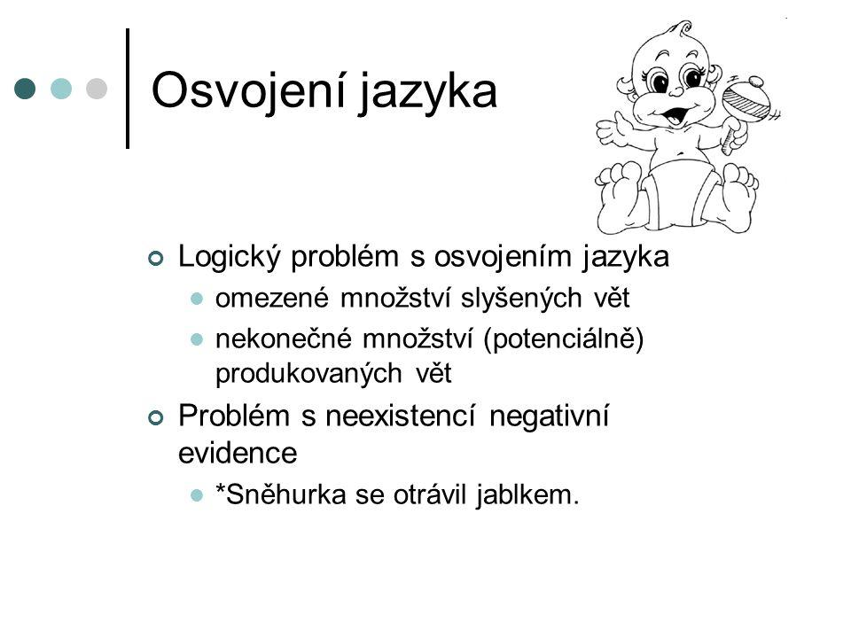 Osvojení jazyka Logický problém s osvojením jazyka omezené množství slyšených vět nekonečné množství (potenciálně) produkovaných vět Problém s neexist