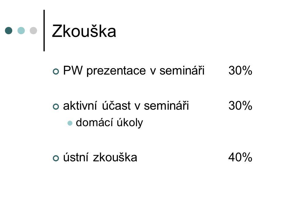 Zkouška PW prezentace v semináři30% aktivní účast v semináři 30% domácí úkoly ústní zkouška 40%