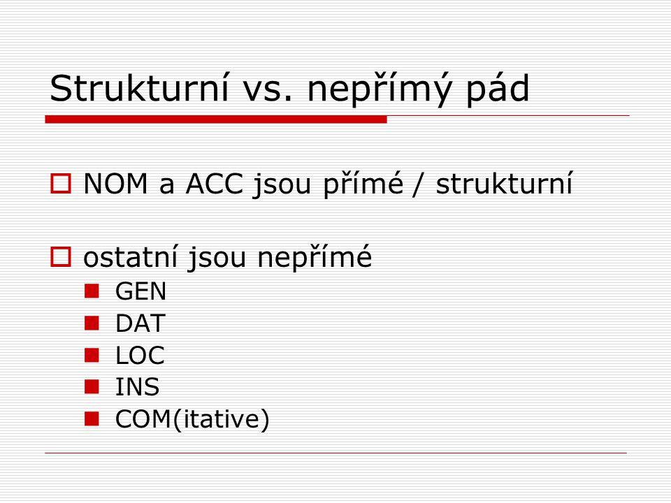 Strukturní vs. nepřímý pád  NOM a ACC jsou přímé / strukturní  ostatní jsou nepřímé GEN DAT LOC INS COM(itative)