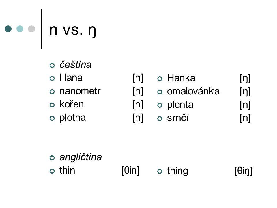 Základní pojmy hláska foném alofon distinktivní rys fonologická opozice (protiklad) komplementární distribuce