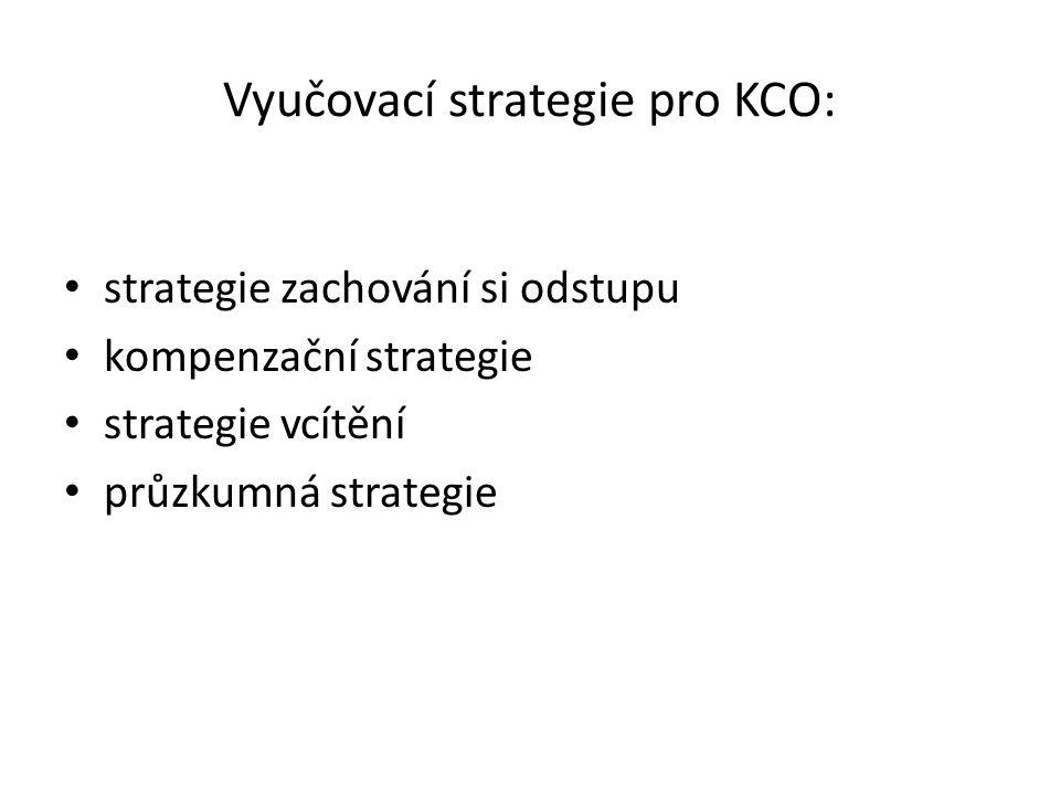 Vyučovací strategie pro KCO: strategie zachování si odstupu kompenzační strategie strategie vcítění průzkumná strategie