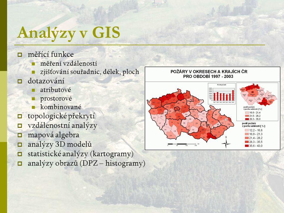 Analýzy v GIS  měřící funkce měření vzdáleností zjišťování souřadnic, délek, ploch  dotazování atributové prostorové kombinované  topologické překr