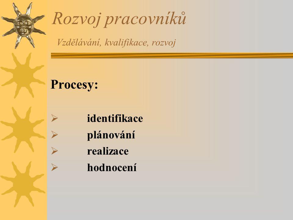 Rozvoj pracovníků Vzdělávání, kvalifikace, rozvoj Procesy:  identifikace  plánování  realizace  hodnocení