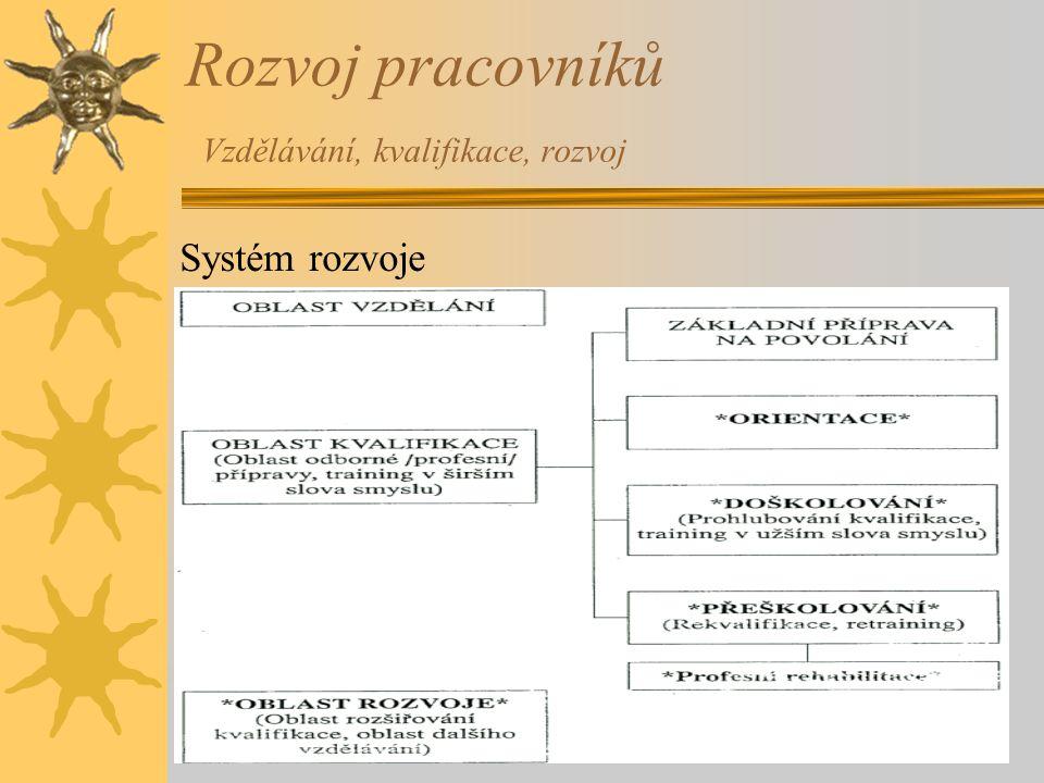 Rozvoj pracovníků Vzdělávání, kvalifikace, rozvoj Systém rozvoje