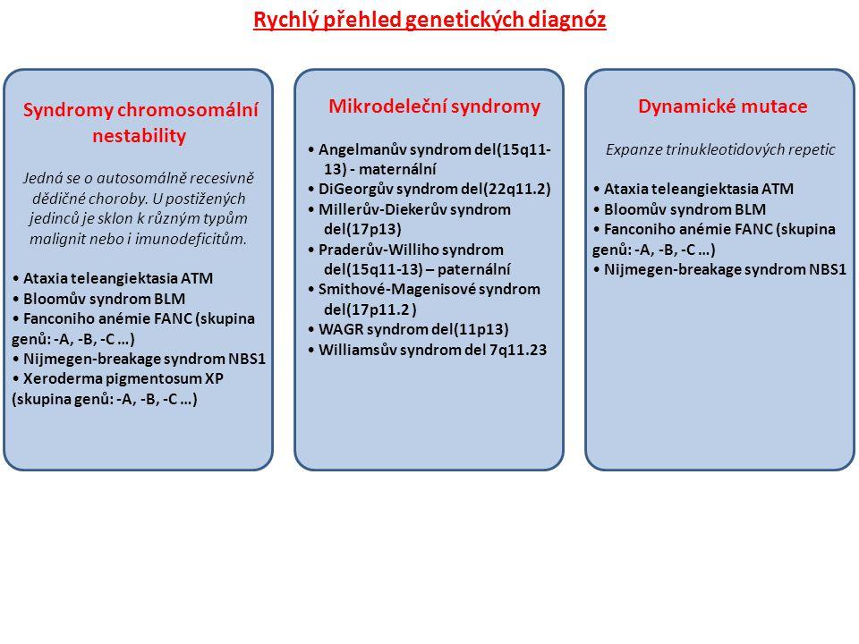 Rychlý přehled genetických diagnóz Syndromy chromosomální nestability Jedná se o autosomálně recesivně dědičné choroby. U postižených jedinců je sklon