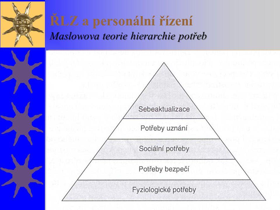 Maslowova teorie hierarchie potřeb ŘLZ a personální řízení Maslowova teorie hierarchie potřeb