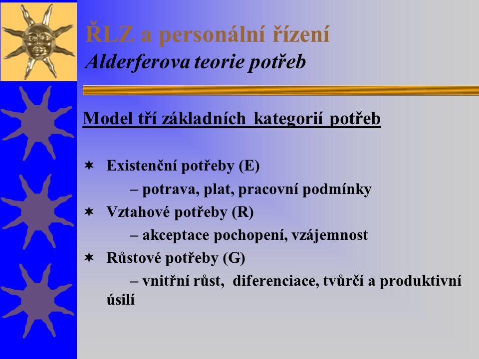 ŘLZ a personální řízení Alderferova teorie potřeb Model tří základních kategorií potřeb  Existenční potřeby (E) – potrava, plat, pracovní podmínky 