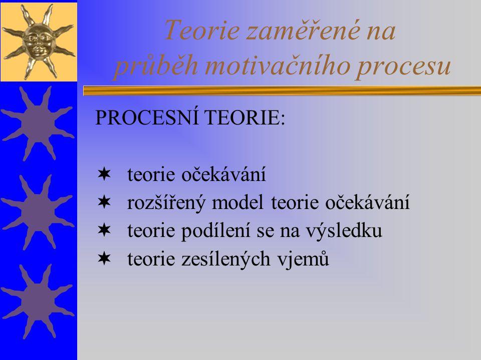Teorie zaměřené na průběh motivačního procesu PROCESNÍ TEORIE:  teorie očekávání  rozšířený model teorie očekávání  teorie podílení se na výsledku
