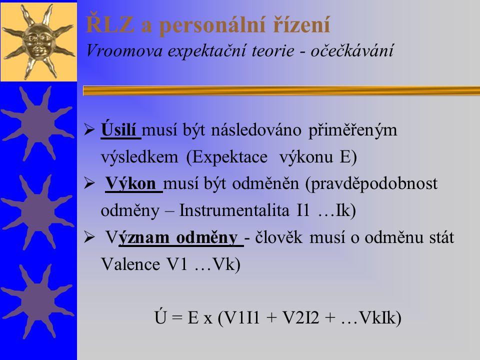 ŘLZ a personální řízení Vroomova expektační teorie - očečkávání  Úsilí musí být následováno přiměřeným výsledkem (Expektace výkonu E)  Výkon musí bý