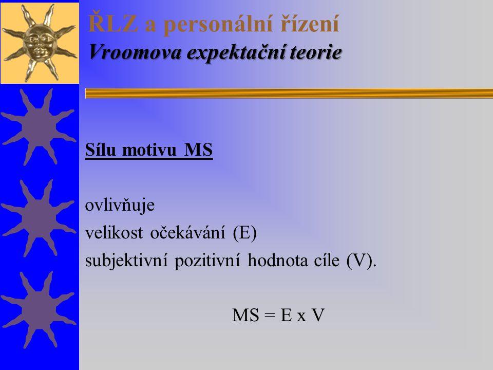 Vroomova expektační teorie ŘLZ a personální řízení Vroomova expektační teorie Sílu motivu MS ovlivňuje velikost očekávání (E) subjektivní pozitivní ho