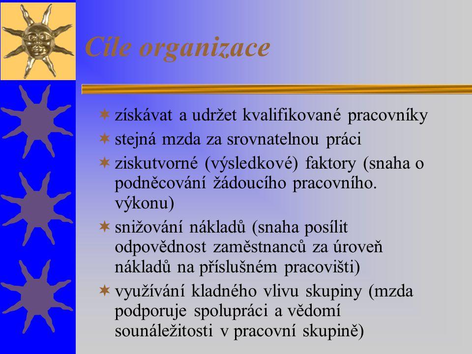 Cíle organizace  získávat a udržet kvalifikované pracovníky  stejná mzda za srovnatelnou práci  ziskutvorné (výsledkové) faktory (snaha o podněcová