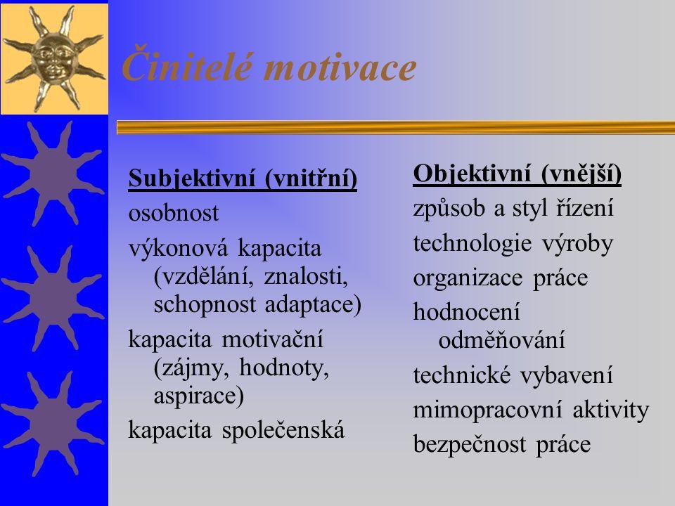 Činitelé motivace Subjektivní (vnitřní) osobnost výkonová kapacita (vzdělání, znalosti, schopnost adaptace) kapacita motivační (zájmy, hodnoty, aspira