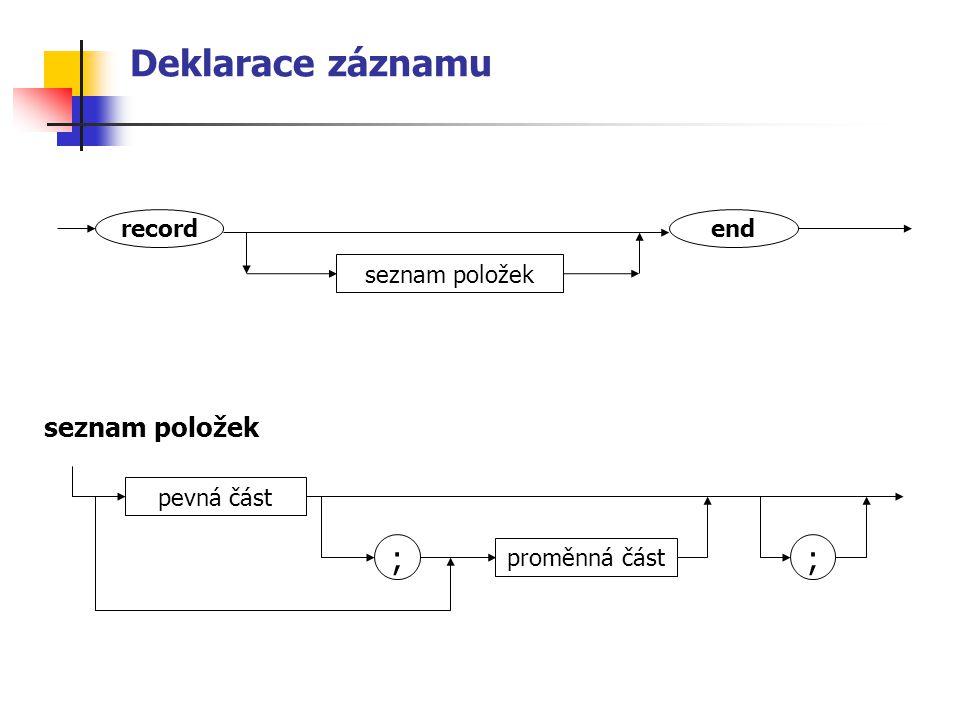 Deklarace záznamu record seznam položek end seznam položek pevná část proměnná část ;;
