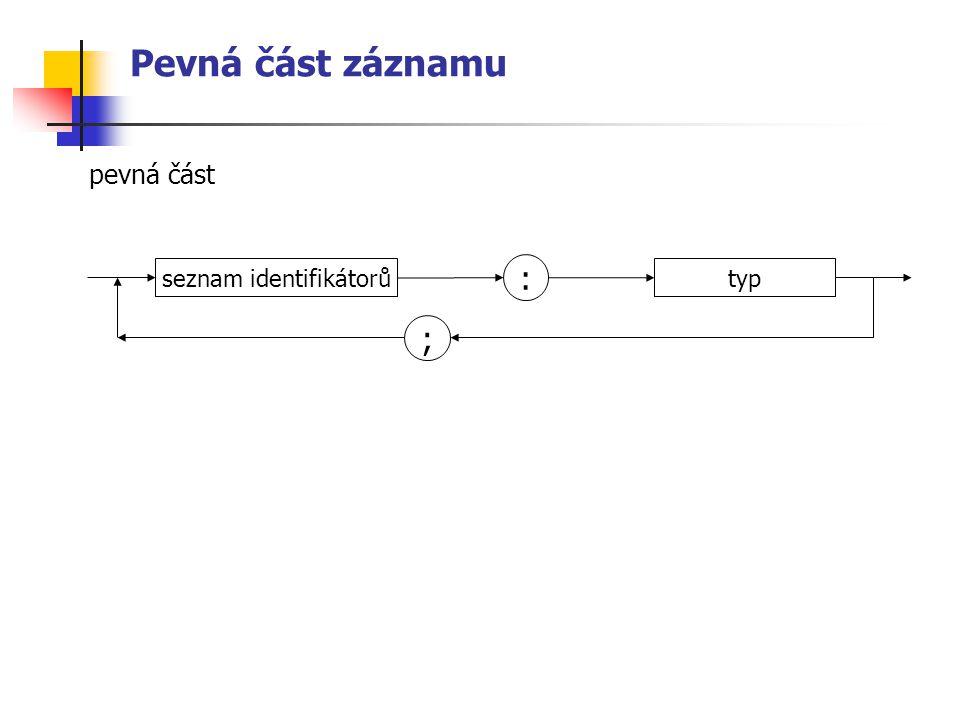 Pevná část záznamu pevná část seznam identifikátorů ; : typ