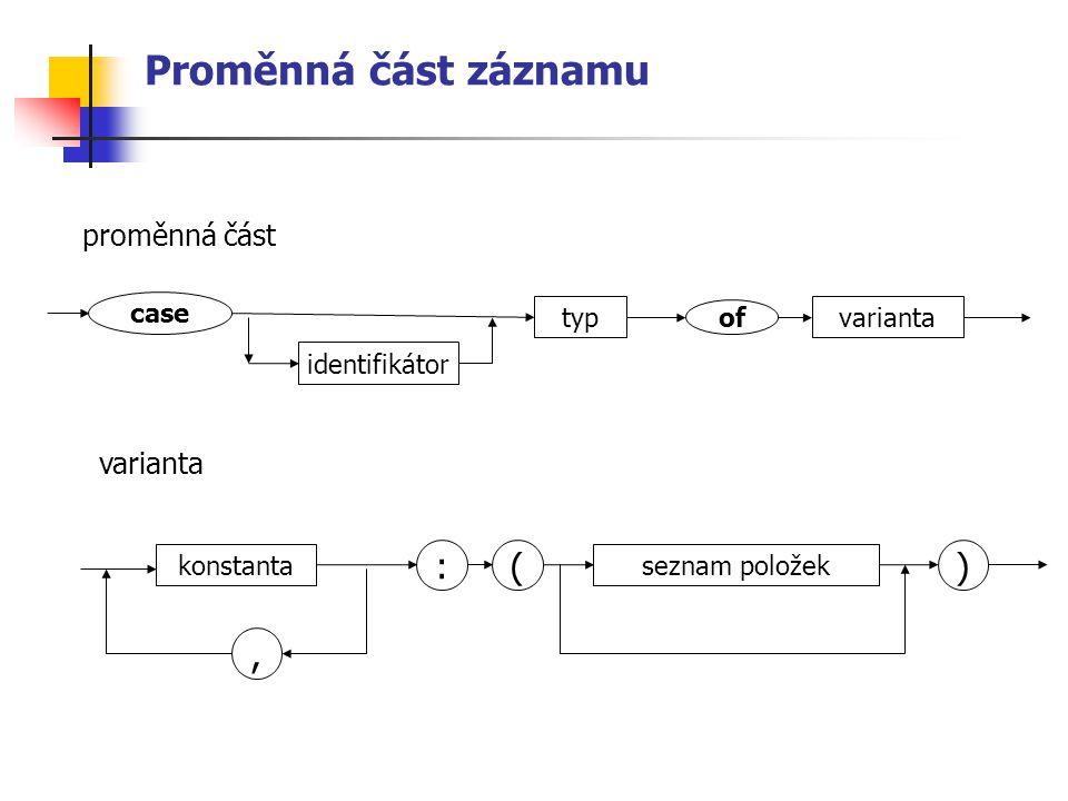 Proměnná část záznamu proměnná část case identifikátor typ of varianta, konstantaseznam položek ():