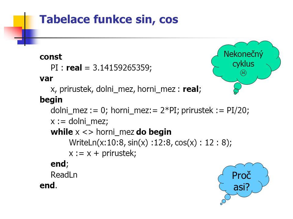 Tabelace funkce sin, cos const PI : real = 3.14159265359; var x, prirustek, dolni_mez, horni_mez : real; begin dolni_mez := 0; horni_mez:= 2*PI; prirustek := PI/20; x := dolni_mez; while x <> horni_mez do begin WriteLn(x:10:8, sin(x) :12:8, cos(x) : 12 : 8); x := x + prirustek; end; ReadLn end.