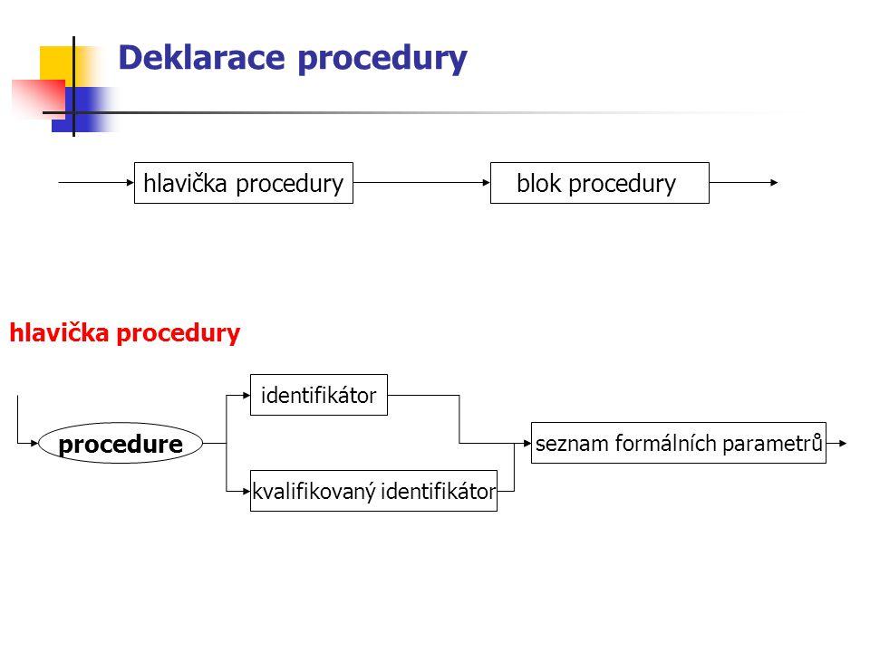Deklarace procedury hlavička procedury blok procedury identifikátor seznam formálních parametrů kvalifikovaný identifikátor procedure