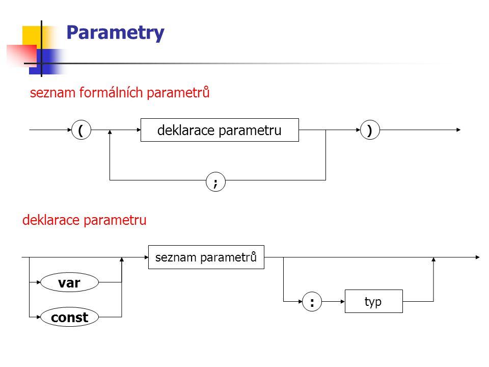 Parametry seznam formálních parametrů () deklarace parametru ; seznam parametrů var const : typ