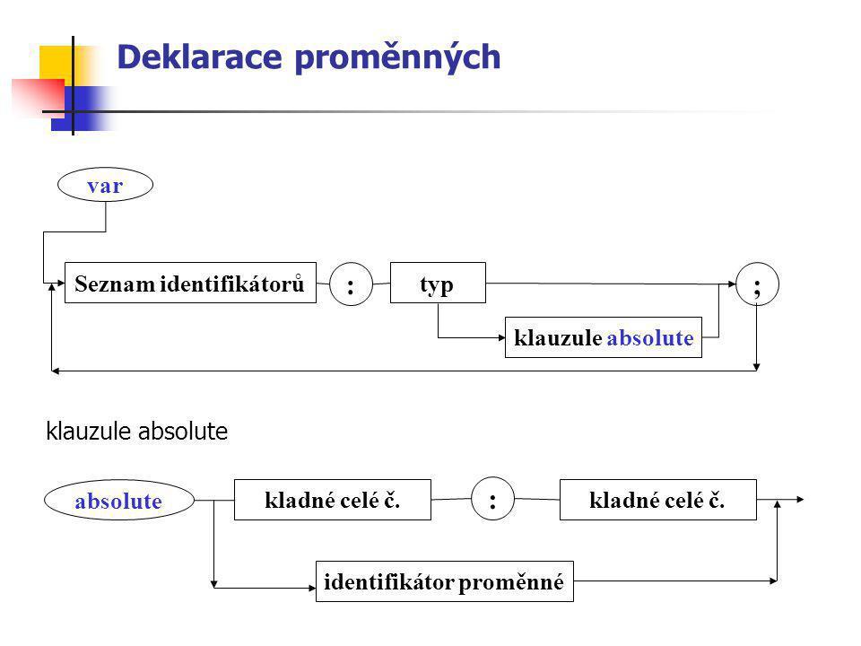 Deklarace proměnných var Seznam identifikátorůtyp :; klauzule absolute kladné celé č. absolute kladné celé č. : identifikátor proměnné