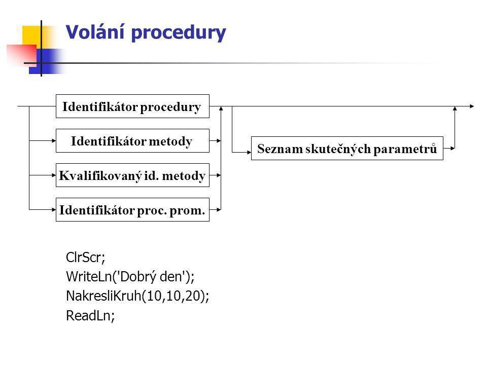 Volání procedury ClrScr; WriteLn('Dobrý den'); NakresliKruh(10,10,20); ReadLn; Identifikátor procedury Identifikátor metody Kvalifikovaný id. metody I