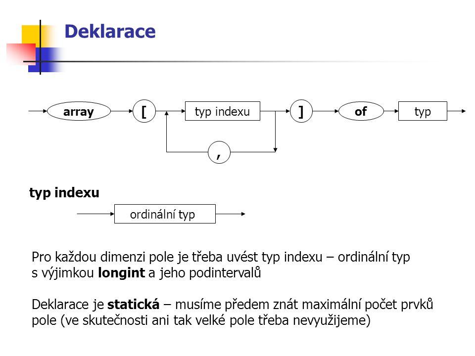 Deklarace typ indexu ordinální typ arraytyptyp indexu [] of, Pro každou dimenzi pole je třeba uvést typ indexu – ordinální typ s výjimkou longint a je