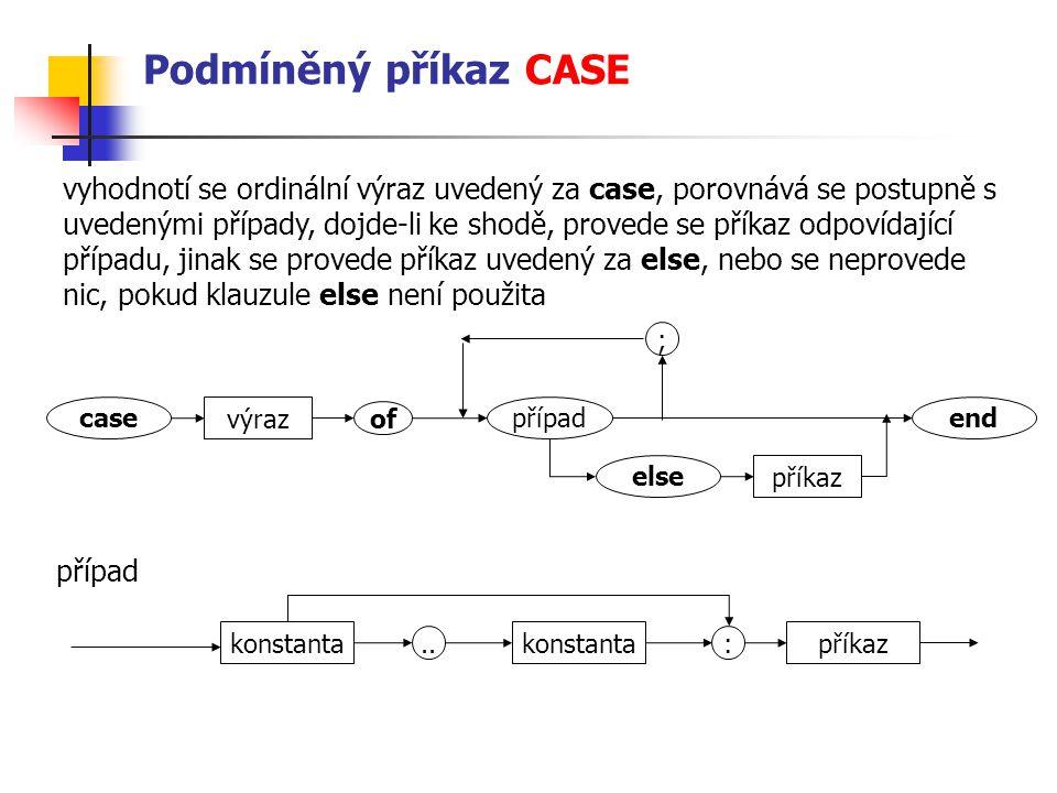 Podmíněný příkaz CASE případ case výraz případ of end else příkaz ; konstanta..: příkaz vyhodnotí se ordinální výraz uvedený za case, porovnává se pos