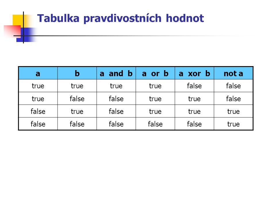 Tabulka pravdivostních hodnot aba and ba or ba xor bnot a true false truefalse true false truefalsetrue false true