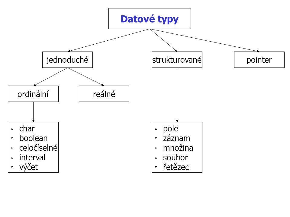 Ordinální datové typy popisují konečnou uspořádanou množinu hodnot mají vždy minimální a maximální hodnotu každé hodnotě z oboru hodnot tohoto typu je přiřazeno ordinální číslo udávající v podstatě pořadí hodnot (celá čísla jsou zobrazena sama na sebe) funkce pracující s ordinálními hodnotami Ord – vrací ordinální hodnotu Pred – vrací předchozí hodnotu Succ – vrací následnou hodnotu Ord( A )vrací 65 Pred ( C )vrací B Succ(10)vrací 11 je-li x < y, platí Ord(x) < Ord(y)