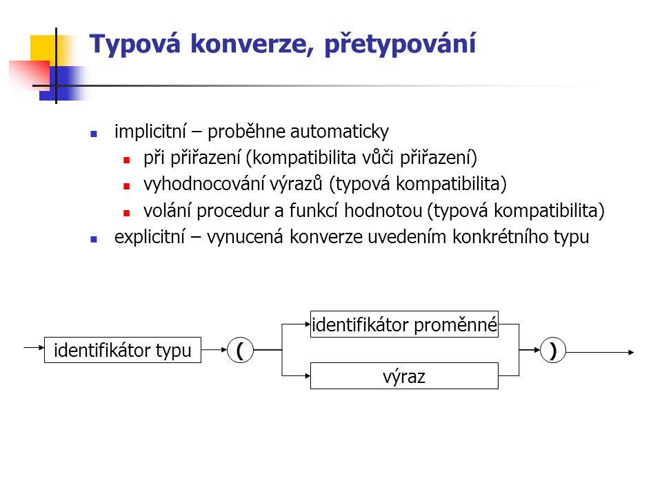 Typová konverze, přetypování implicitní – proběhne automaticky při přiřazení (kompatibilita vůči přiřazení) vyhodnocování výrazů (typová kompatibilita) volání procedur a funkcí hodnotou (typová kompatibilita) explicitní – vynucená konverze uvedením konkrétního typu identifikátor typu identifikátor proměnné výraz )(