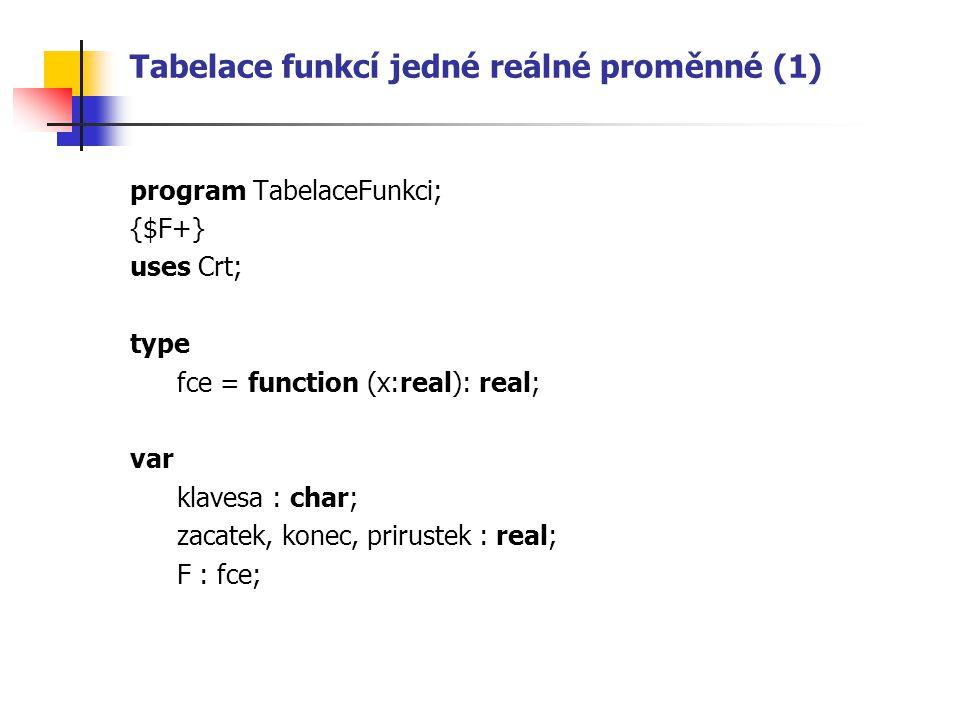 Tabelace funkcí jedné reálné proměnné (1) program TabelaceFunkci; {$F+} uses Crt; type fce = function (x:real): real; var klavesa : char; zacatek, konec, prirustek : real; F : fce;