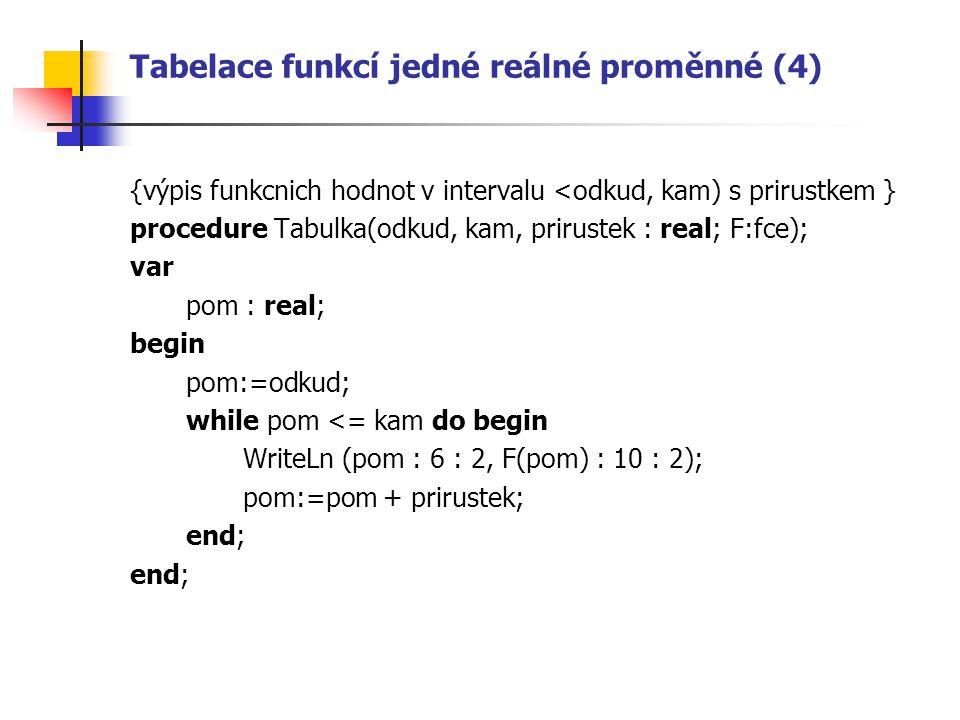 Tabelace funkcí jedné reálné proměnné (4) {výpis funkcnich hodnot v intervalu <odkud, kam) s prirustkem } procedure Tabulka(odkud, kam, prirustek : real; F:fce); var pom : real; begin pom:=odkud; while pom <= kam do begin WriteLn (pom : 6 : 2, F(pom) : 10 : 2); pom:=pom + prirustek; end;