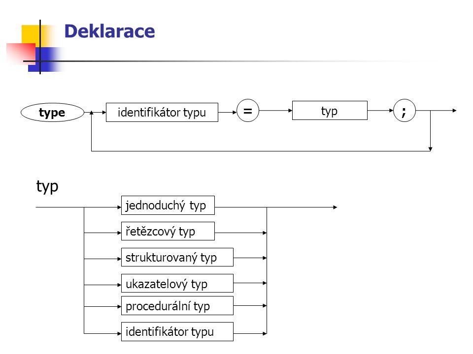 Deklarace typeidentifikátor typu typ =; procedurální typ strukturovaný typ ukazatelový typ řetězcový typ jednoduchý typ identifikátor typu