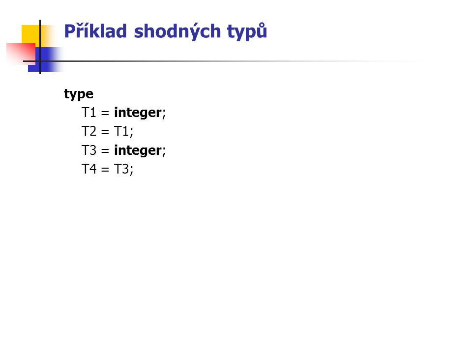 Příklad shodných typů type T1 = integer; T2 = T1; T3 = integer; T4 = T3;