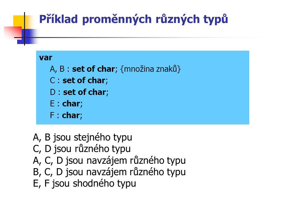 Příklad proměnných různých typů var A, B : set of char; {množina znaků} C : set of char; D : set of char; E : char; F : char; A, B jsou stejného typu C, D jsou různého typu A, C, D jsou navzájem různého typu B, C, D jsou navzájem různého typu E, F jsou shodného typu