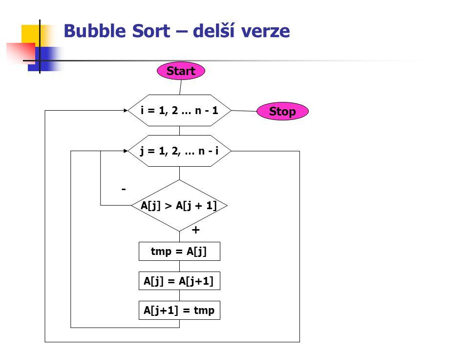 Bubble Sort – delší verze i = 1, 2 … n - 1 j = 1, 2, … n - i A[j] > A[j + 1] tmp = A[j] A[j] = A[j+1] A[j+1] = tmp Start Stop + -