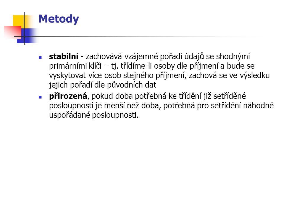 Metody stabilní - zachovává vzájemné pořadí údajů se shodnými primárními klíči – tj.