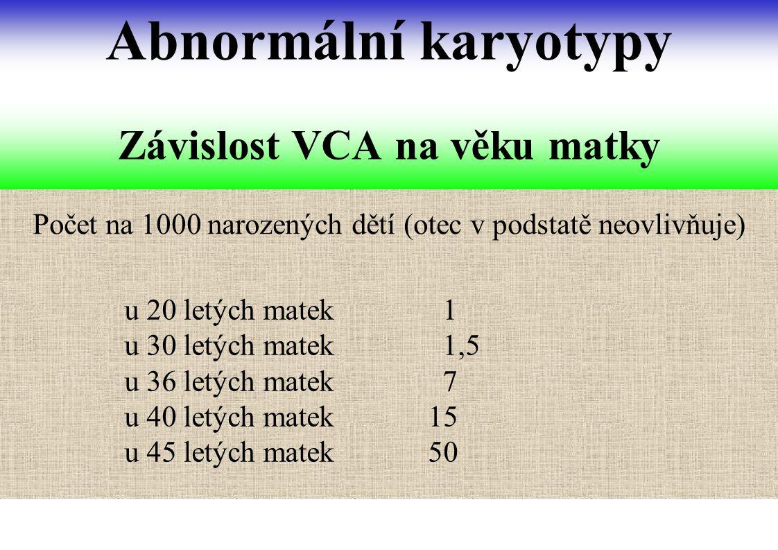 Počet na 1000 narozených dětí (otec v podstatě neovlivňuje) Závislost VCA na věku matky Abnormální karyotypy u 20 letých matek 1 u 30 letých matek 1,5