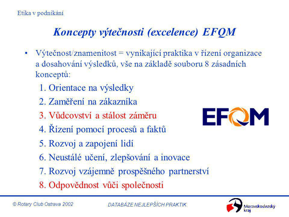 Etika v podnikání © Rotary Club Ostrava 2002 DATABÁZE NEJLEPŠÍCH PRAKTIK Koncepty výtečnosti (excelence) EFQM Výtečnost/znamenitost = vynikající prakt