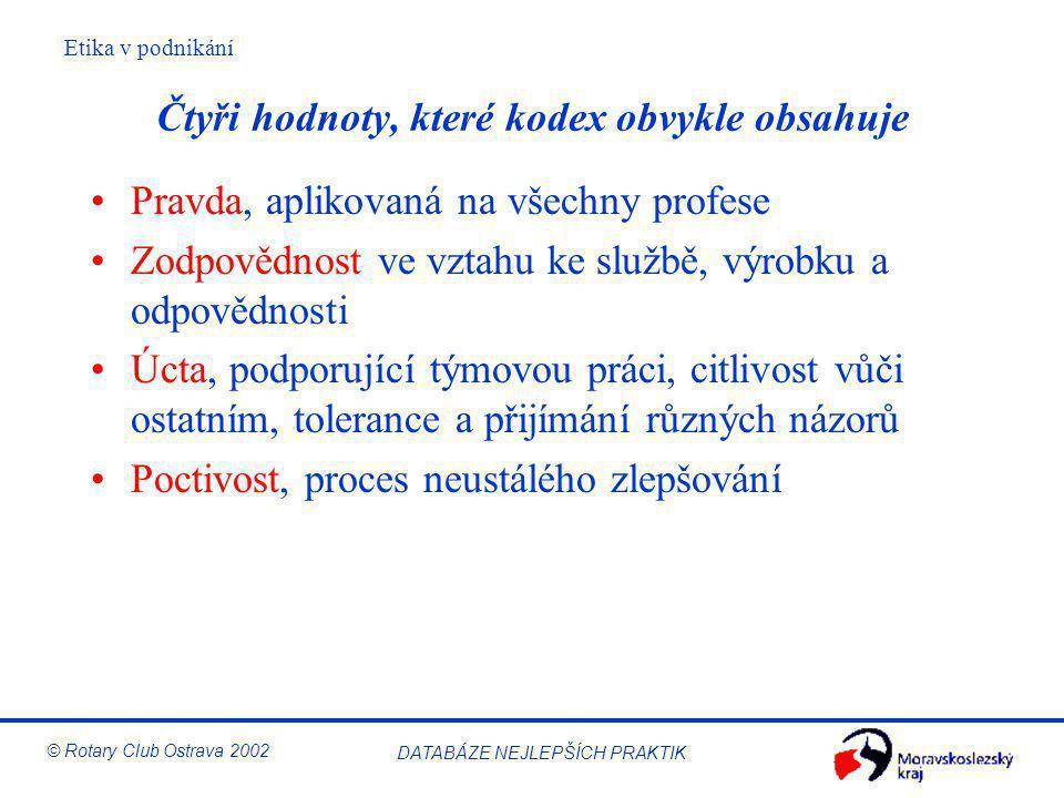 Etika v podnikání © Rotary Club Ostrava 2002 DATABÁZE NEJLEPŠÍCH PRAKTIK Čtyři hodnoty, které kodex obvykle obsahuje Pravda, aplikovaná na všechny pro
