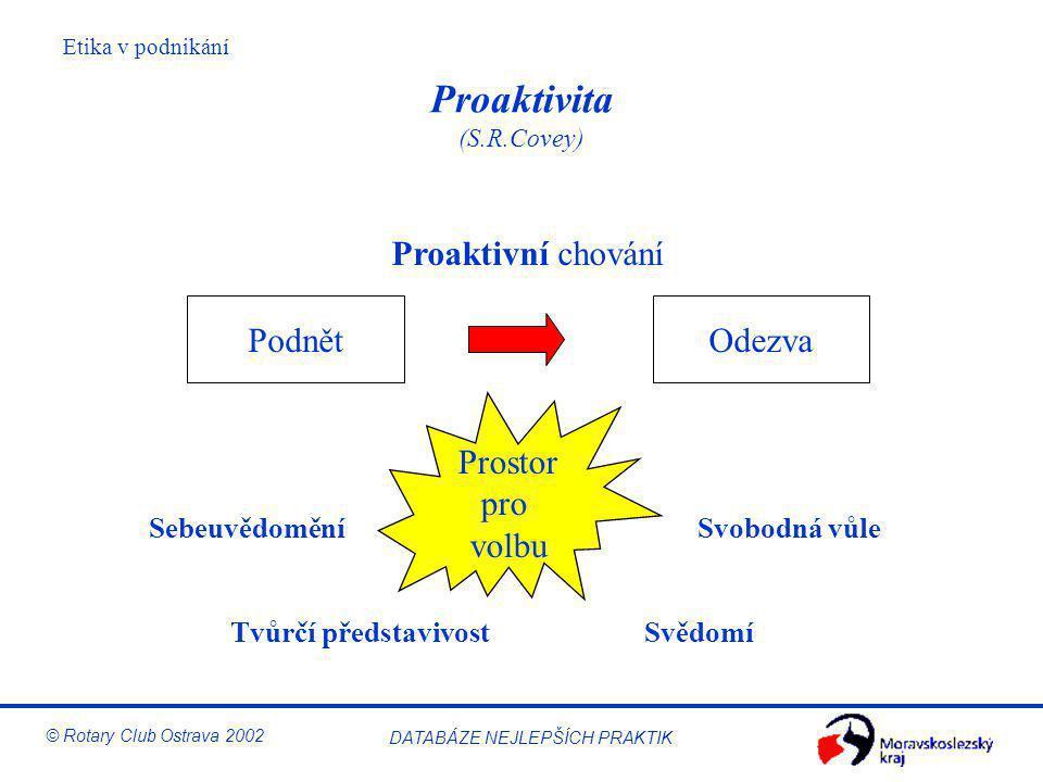 Etika v podnikání © Rotary Club Ostrava 2002 DATABÁZE NEJLEPŠÍCH PRAKTIK Proaktivita (S.R.Covey) PodnětOdezva Proaktivní chování Prostor pro volbu Seb