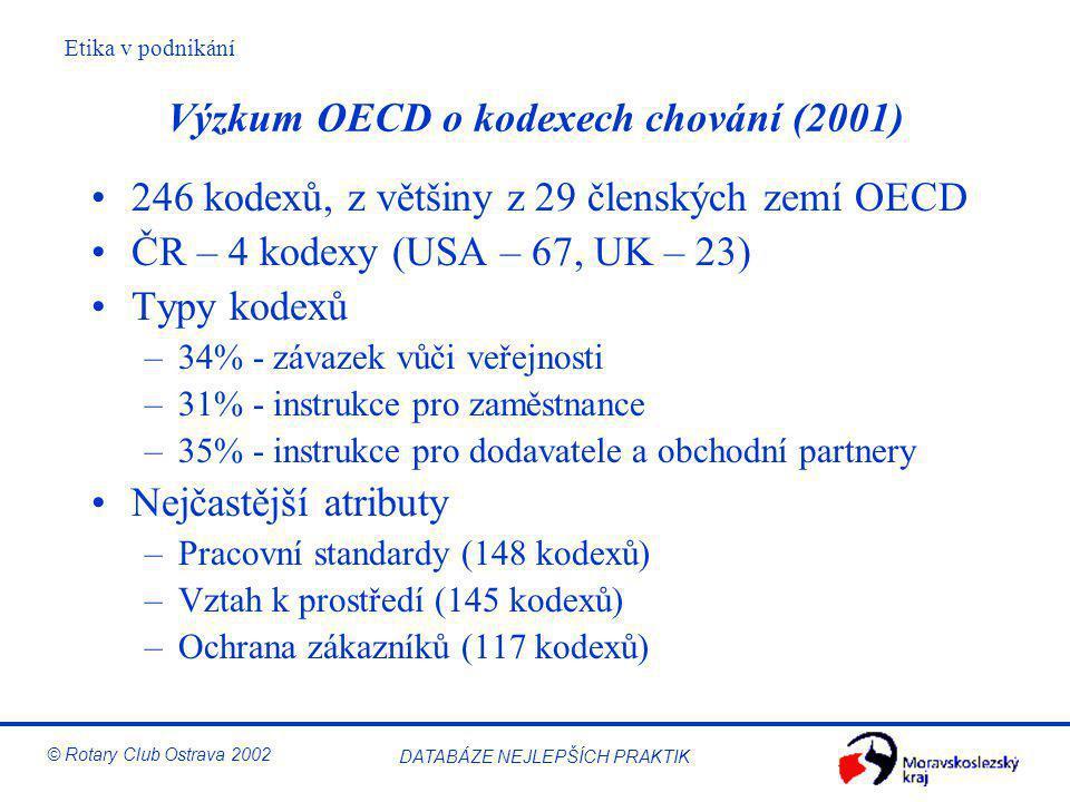 Etika v podnikání © Rotary Club Ostrava 2002 DATABÁZE NEJLEPŠÍCH PRAKTIK Výzkum OECD o kodexech chování (2001) 246 kodexů, z většiny z 29 členských ze