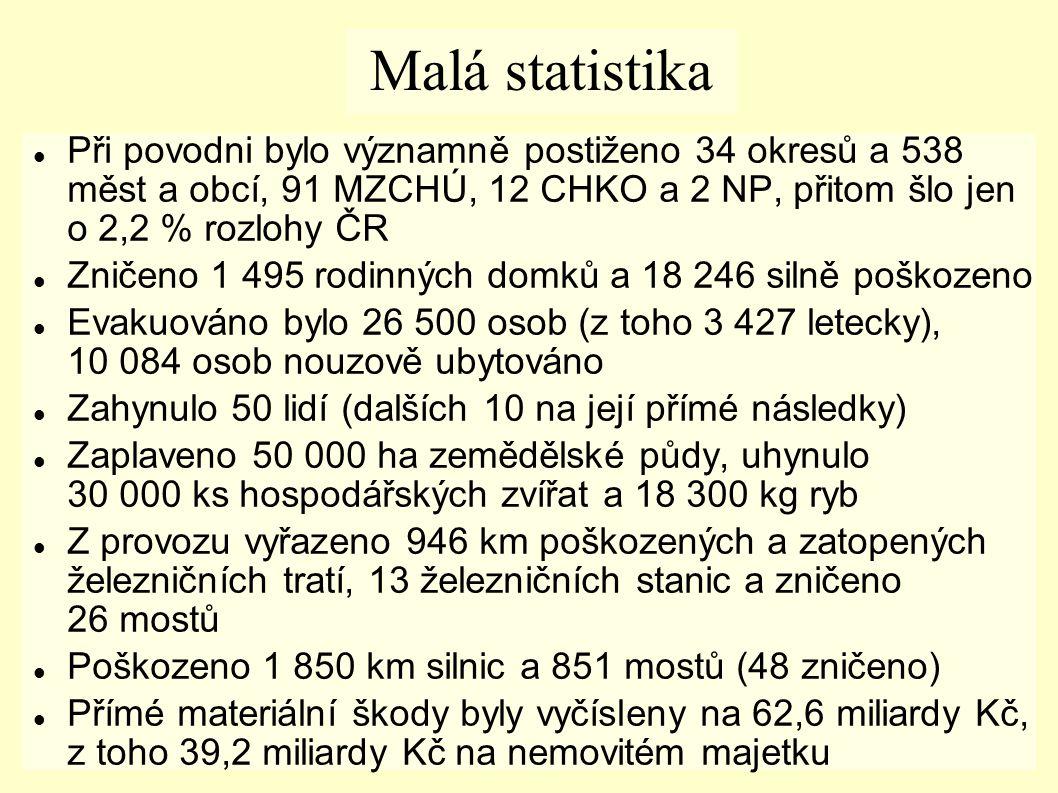 Malá statistika Při povodni bylo významně postiženo 34 okresů a 538 měst a obcí, 91 MZCHÚ, 12 CHKO a 2 NP, přitom šlo jen o 2,2 % rozlohy ČR Zničeno 1