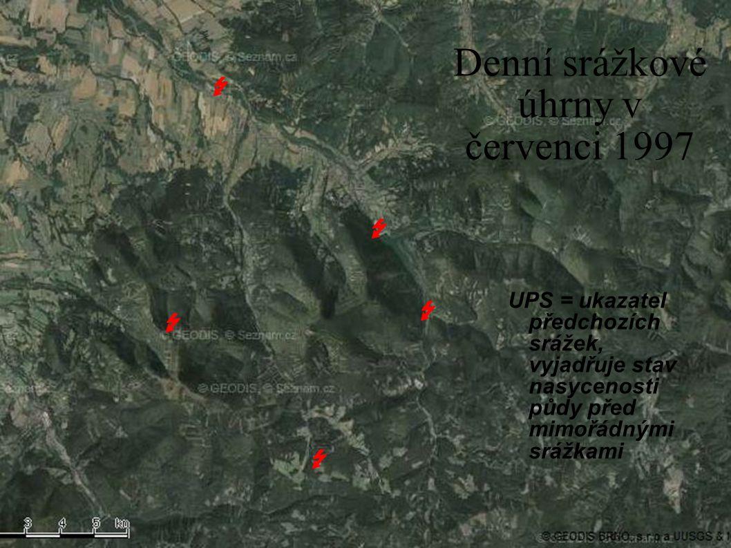 Denní srážkové úhrny v červenci 1997 UPS = ukazatel předchozích srážek, vyjadřuje stav nasycenosti půdy před mimořádnými srážkami