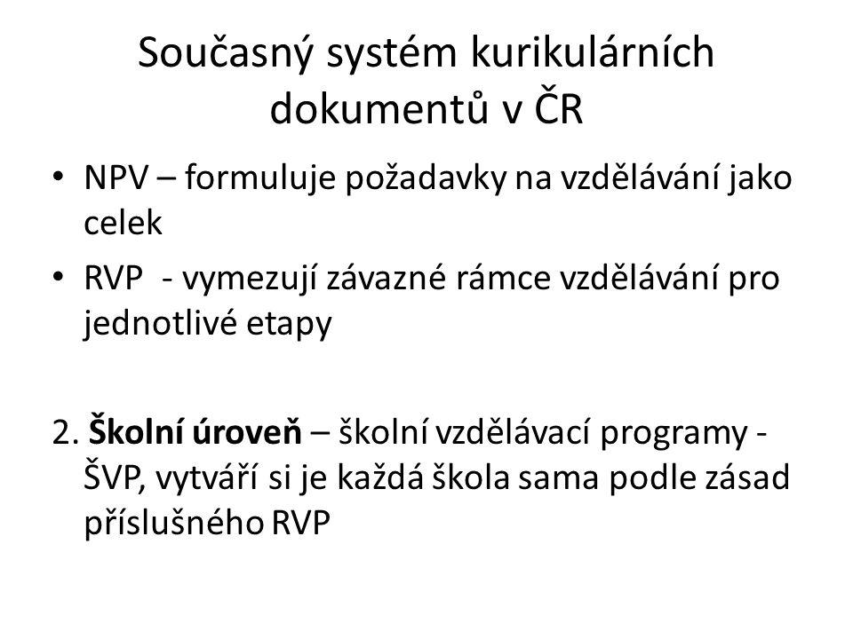 Současný systém kurikulárních dokumentů v ČR NPV – formuluje požadavky na vzdělávání jako celek RVP - vymezují závazné rámce vzdělávání pro jednotlivé